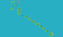 coleccion mapi