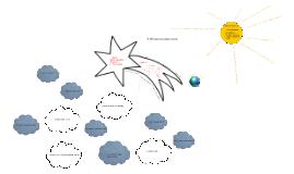 Breda mind map