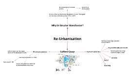 Re-Urbanisation In Greater manchester