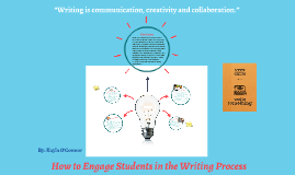 Effective Writing in an ELL classroom