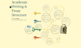 Academic Writing & Essay Structure