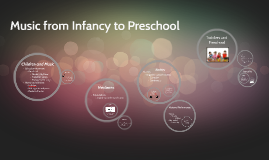 Music from Infancy to Preschool