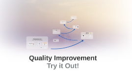 Quality Improvement- Try it out