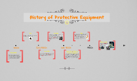 History of Protective Equipment