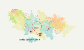 KINGS PARK- Year 5