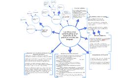 Las situaciones comunicativas en el desarrollo de las prácti