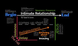 Intimacy - DDPV'17