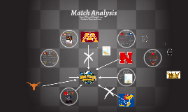 AVCA 2015 Match Analysis