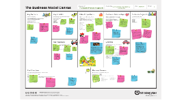 The Business Model Canvas. Fundación Planeta Imaginario.