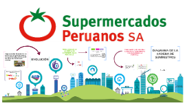 SUPERMERCADOS PERUANOS S.A.