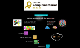 Copy of Copy of Copia de Mind Mapping Template