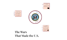 Wars That Made the U.S.