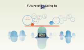 Future will – Going to