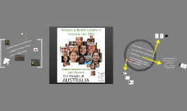 1a HSC: Religion & Belief Systems in Australia post-1945
