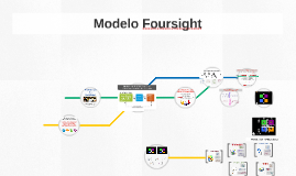 Copy of Modelo Foursight