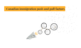 Copy of Canadian immigration push and pull factors