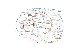 VERGE Mindmap 1.0