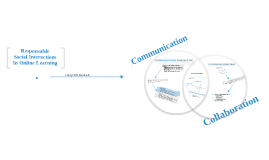 Copy of Communication & Collaboration