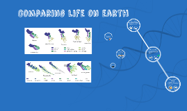 Comparing Life on Earth