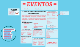 Copy of Eventos