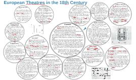 Theatres in the Eighteenth Century