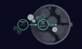 Evolucion interna y externa de los sistemas