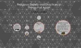 Religious Beliefs and Practices in Things Fall Apart