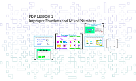 FDP LESSON 2