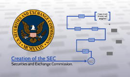 Creation of the SEC