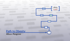 Path to Obesity