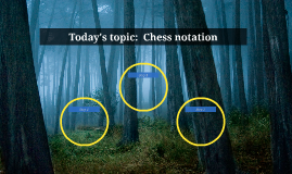 Today's topic:  Chess notation