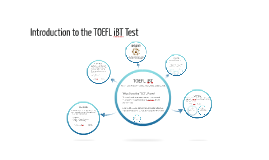 Introduction to the TOEFL iBT Test
