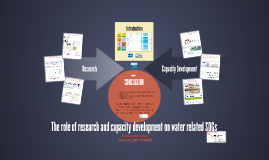 The role of research and capacity development on water relat