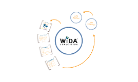 Copy of WIDA ACCESS Test