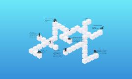Copy of кубик