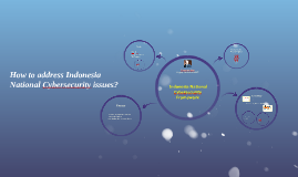 Indonesia National Cybersecurity Framework