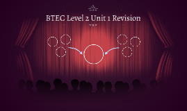 BTEC Level 2 Unit 1 Revision