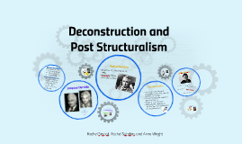 Copy of Deconstruction and Poststructuralism