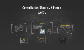 Consultation Theories and Models, Week 5
