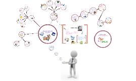 Copy of Elementos del diseño curricular
