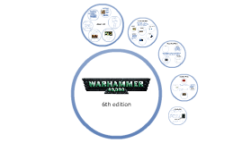 Copy of warhammer 40k
