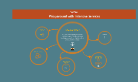 WISe | Wraparound with Intensive Services
