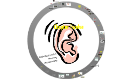 ECY Chapter 12 Individuals with Hearing Impairments - Special Education in Contemporary Society