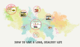 How to Live a Long, Healthy Life