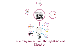Improving Wound Care Through Continual Education