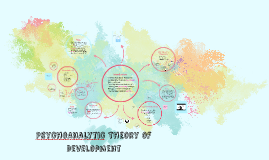 PsychoAnalytic Theory of Development