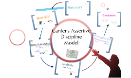 Copy of Copy of Canter's Assertive Discipline Model