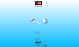 Electronic Whiteboards