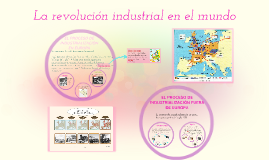 Copy of La revolución Industrial
