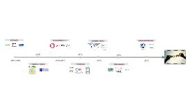 Cronología de BDPI | 2009-2015